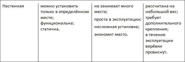 таблица-выбор-сушилки