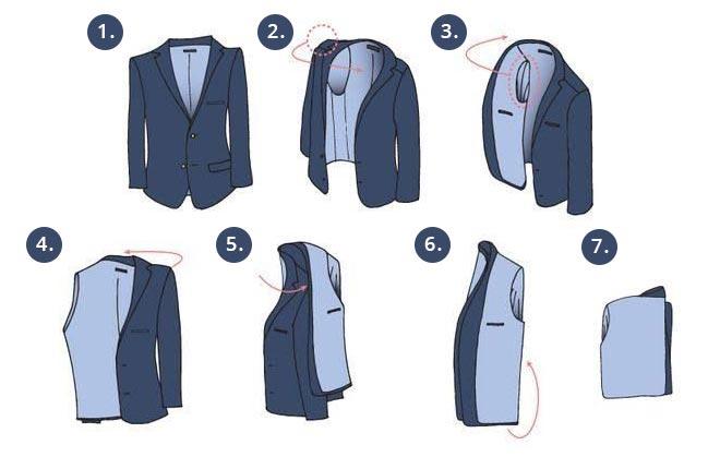 складываем-пиджак-в-чемодан